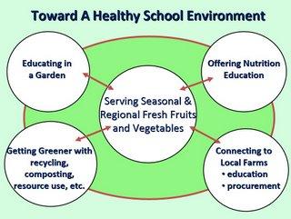HealthySchoolEnvirImage
